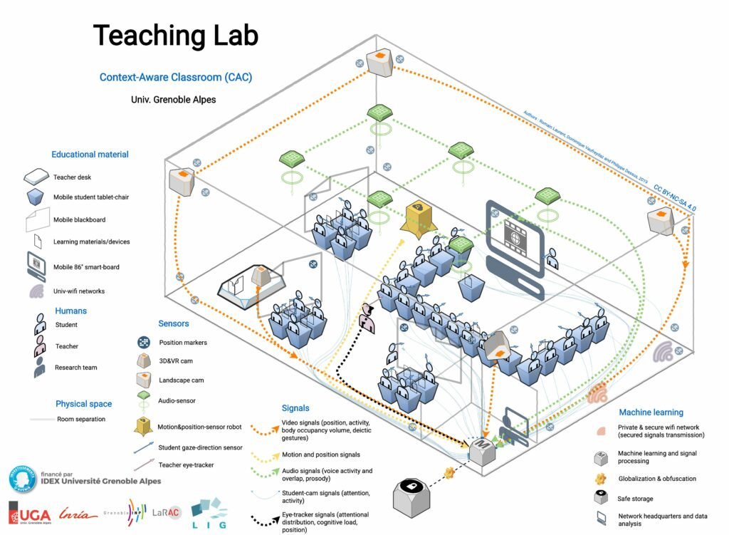 Teaching Lab Scheme